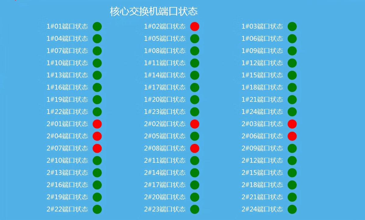 核心交换机监控2.jpg