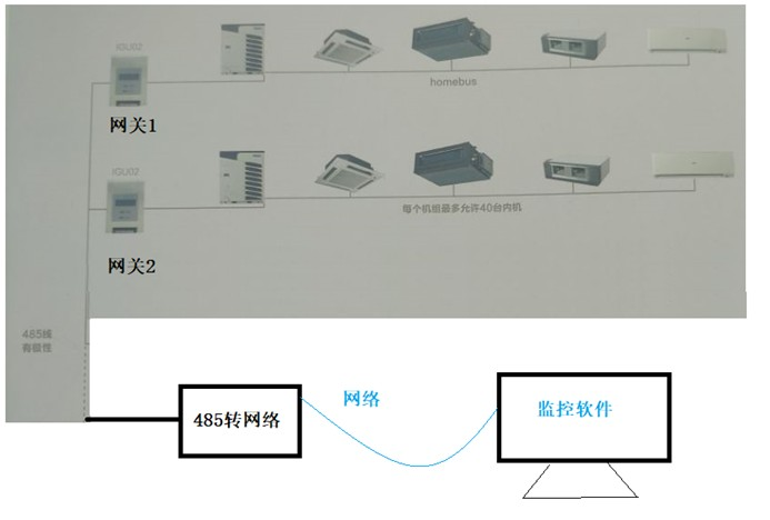 海尔空调控制2.JPG