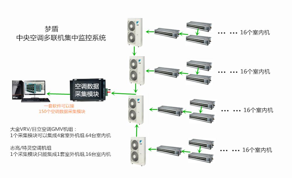 中央空调集成系统图.png